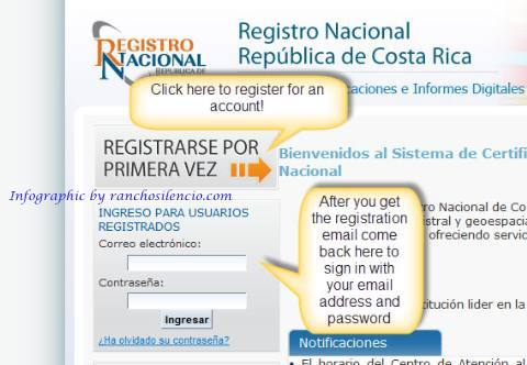 check property title at registry